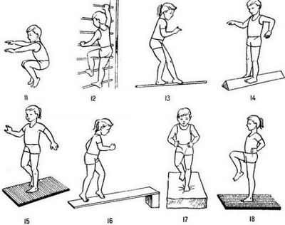 Упражнения при сколиозе детям в 5 лет