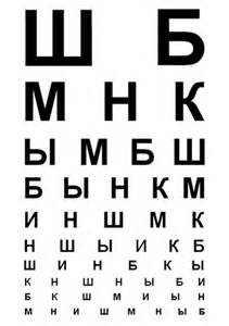 Упражнение для глаз для улучшения зрения жданова